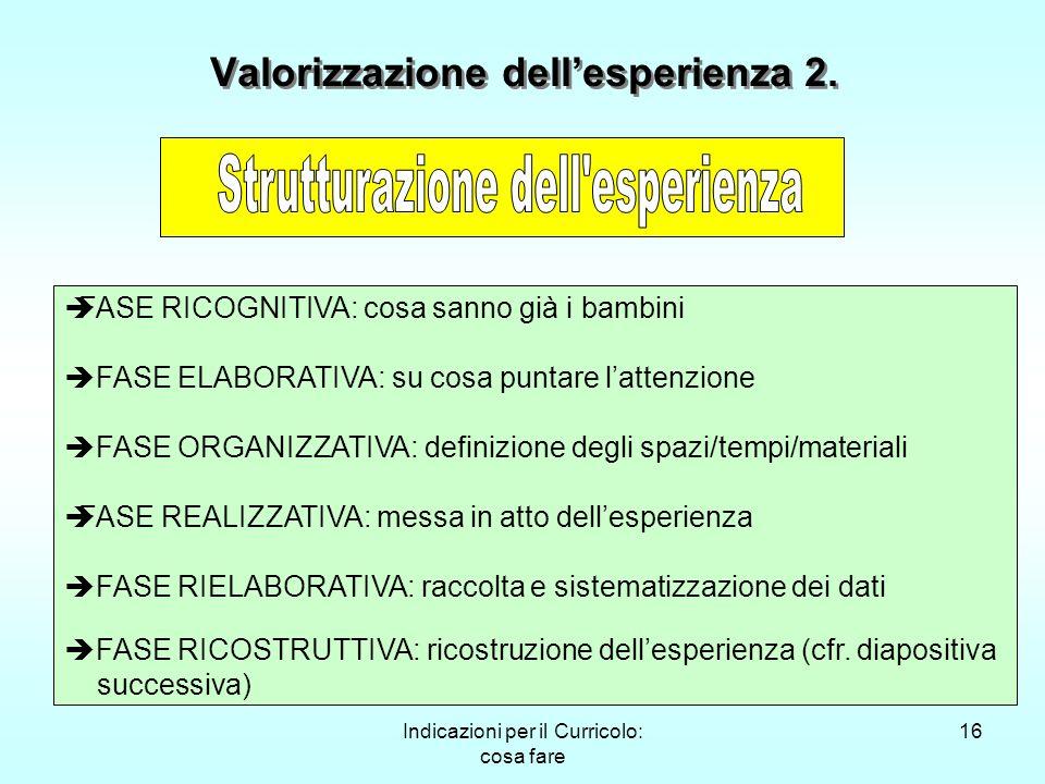 Valorizzazione dell'esperienza 2.