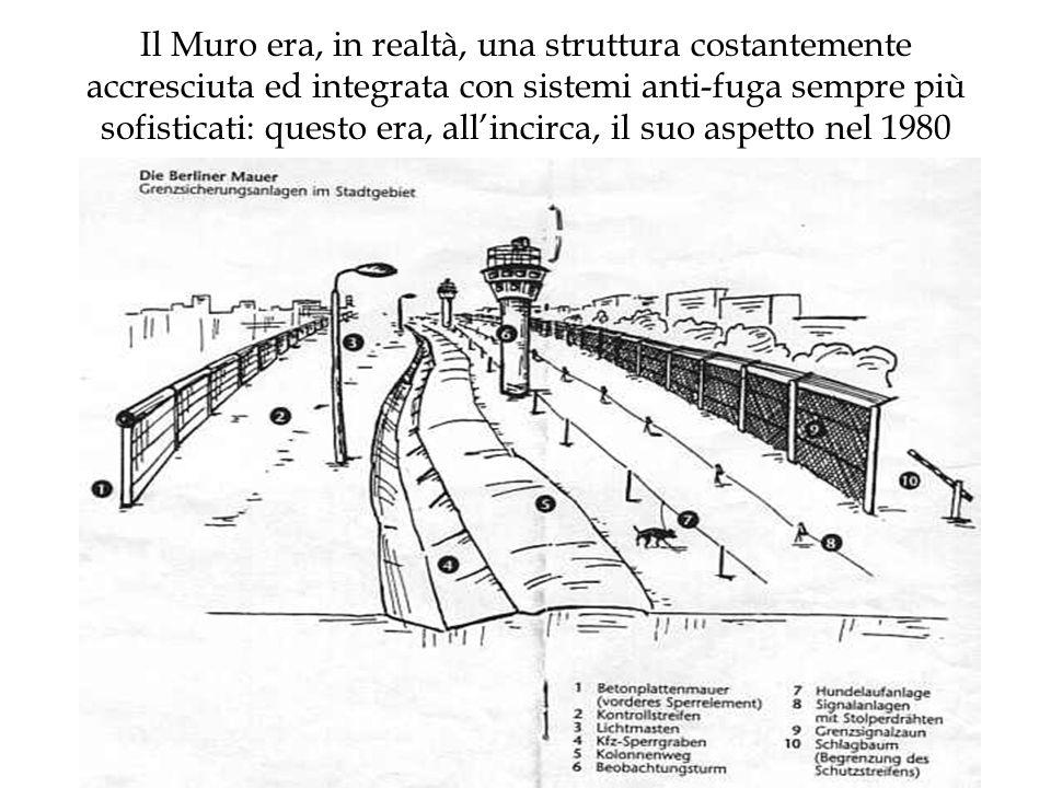 Il Muro era, in realtà, una struttura costantemente accresciuta ed integrata con sistemi anti-fuga sempre più sofisticati: questo era, all'incirca, il suo aspetto nel 1980