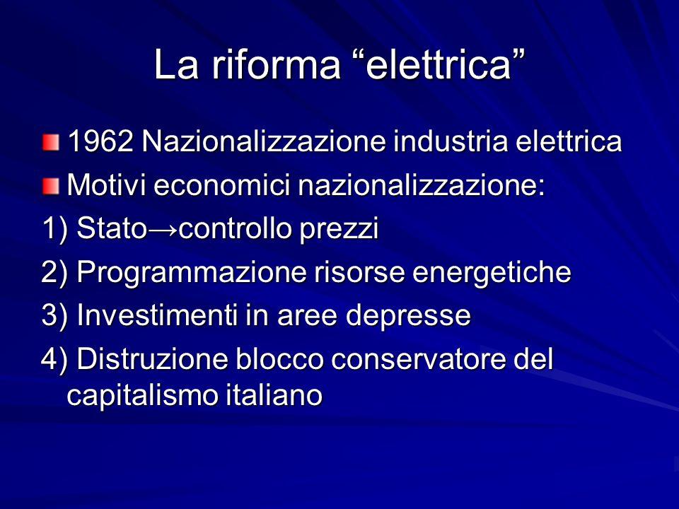 La riforma elettrica