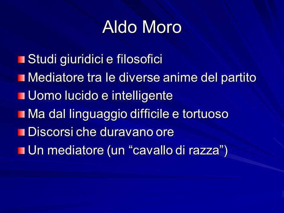 Aldo Moro Studi giuridici e filosofici