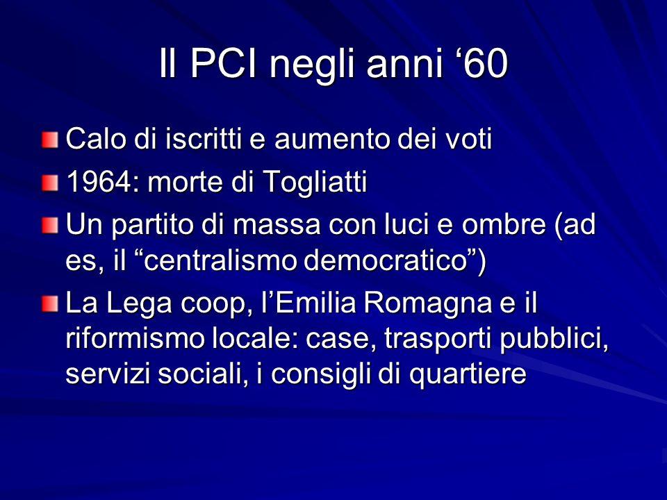 Il PCI negli anni '60 Calo di iscritti e aumento dei voti