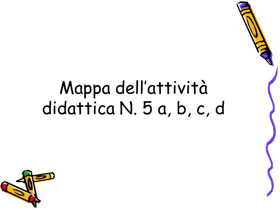 Mappa dell'attività didattica N. 5 a, b, c, d