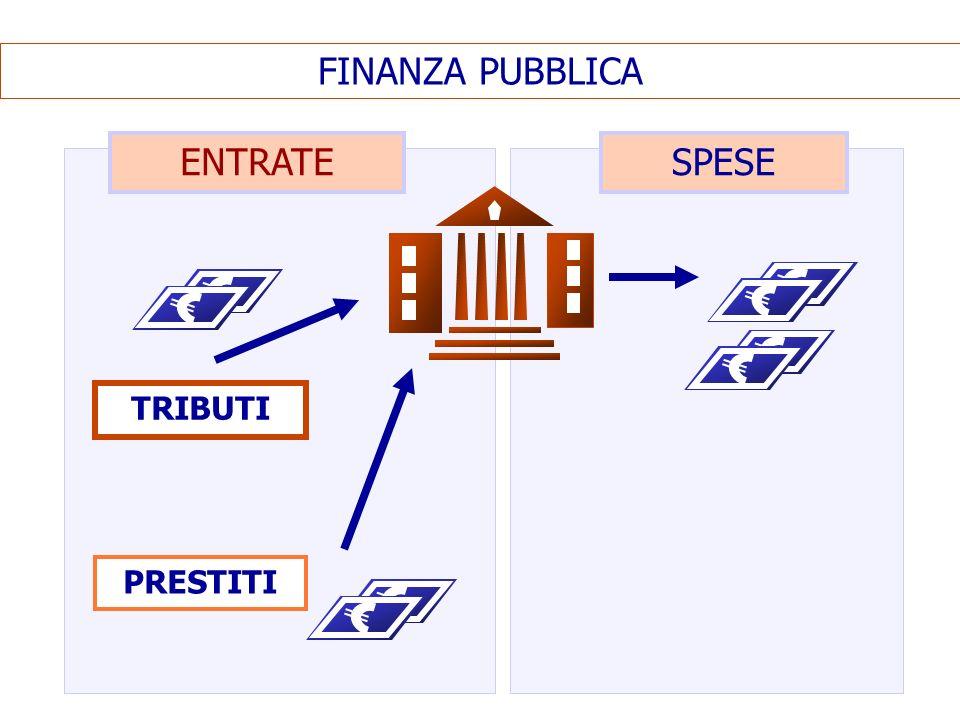 FINANZA PUBBLICA ENTRATE SPESE TRIBUTI PRESTITI