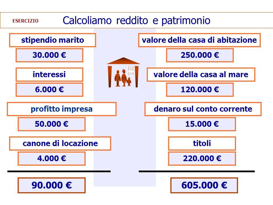 Calcoliamo reddito e patrimonio