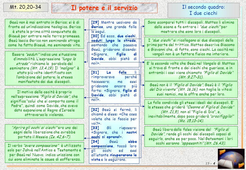 Il potere e il servizio Mt. 20,20-34 Il secondo quadro: I due ciechi