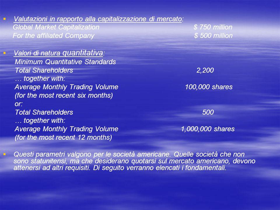 Valutazioni in rapporto alla capitalizzazione di mercato: