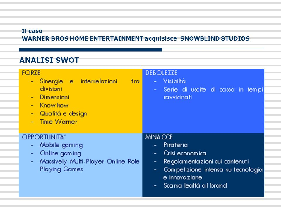 Il caso WARNER BROS HOME ENTERTAINMENT acquisisce SNOWBLIND STUDIOS ANALISI SWOT