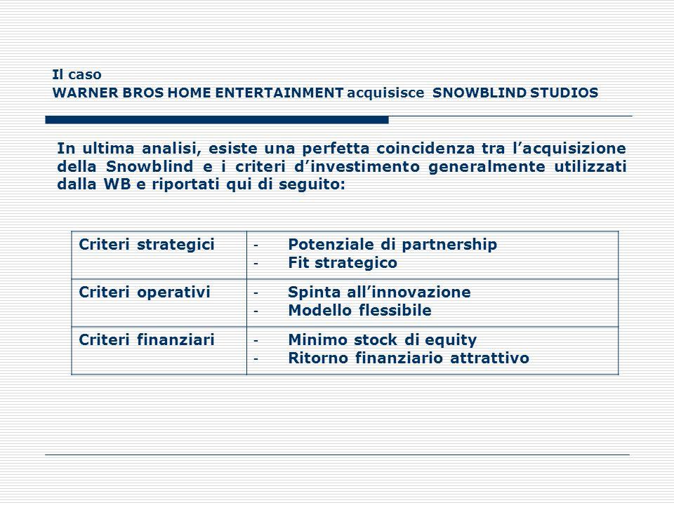 Potenziale di partnership Fit strategico Criteri operativi