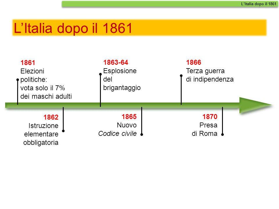 L'Italia dopo il 1861 1861 Elezioni politiche: vota solo il 7%