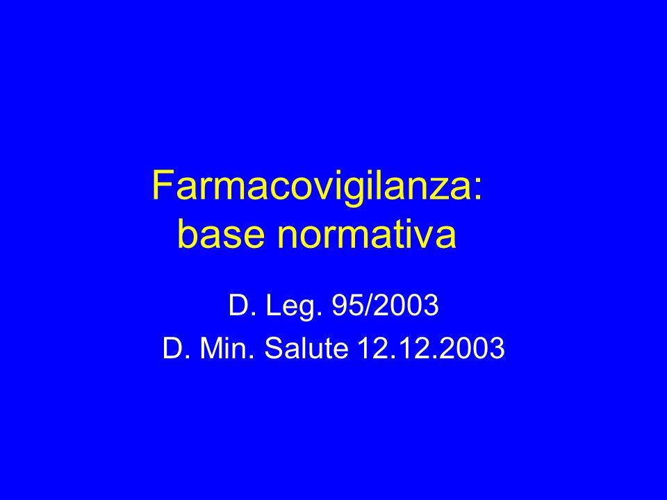Farmacovigilanza: base normativa