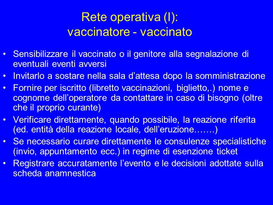 Rete operativa (I): vaccinatore - vaccinato