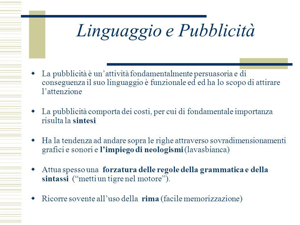 Linguaggio e Pubblicità