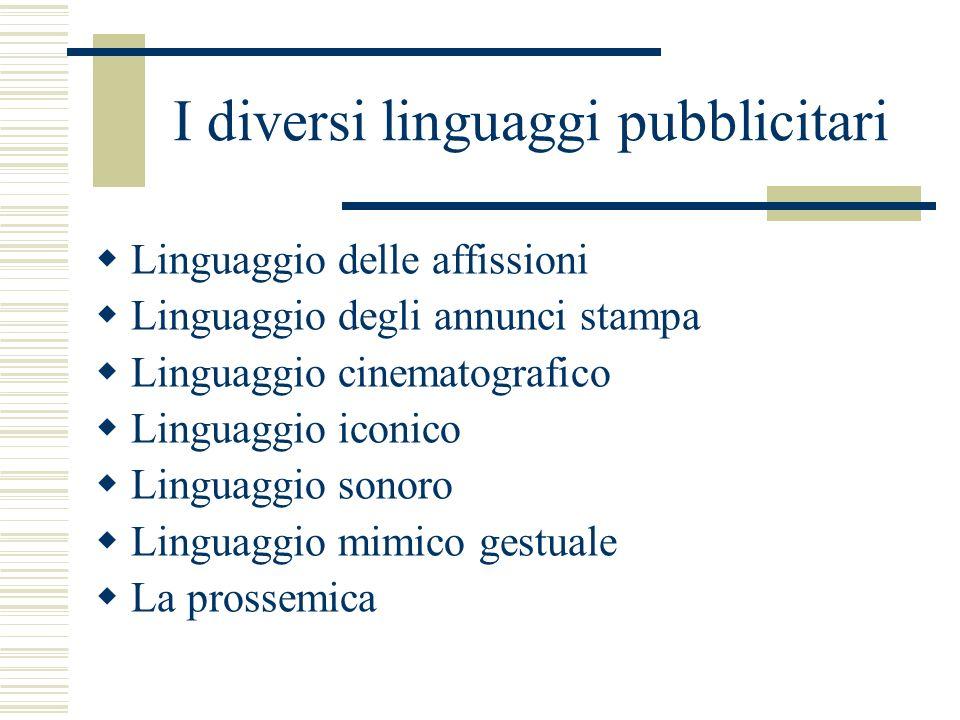 I diversi linguaggi pubblicitari