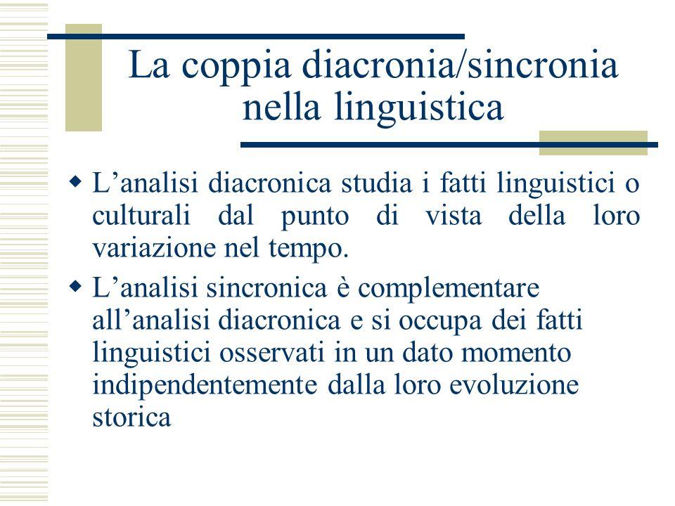 La coppia diacronia/sincronia nella linguistica