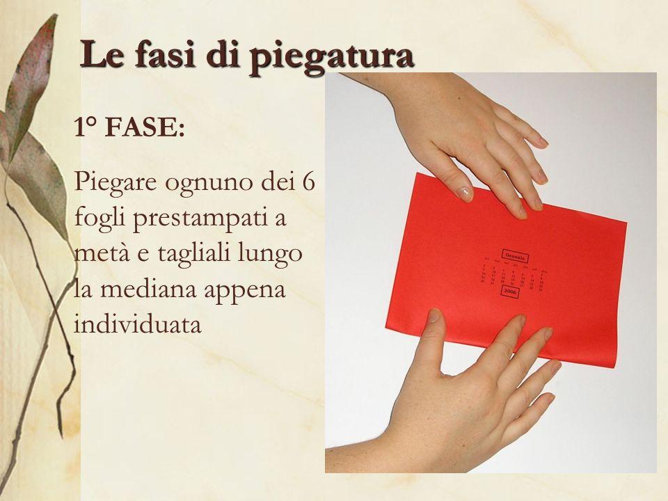 Le fasi di piegatura 1° FASE: