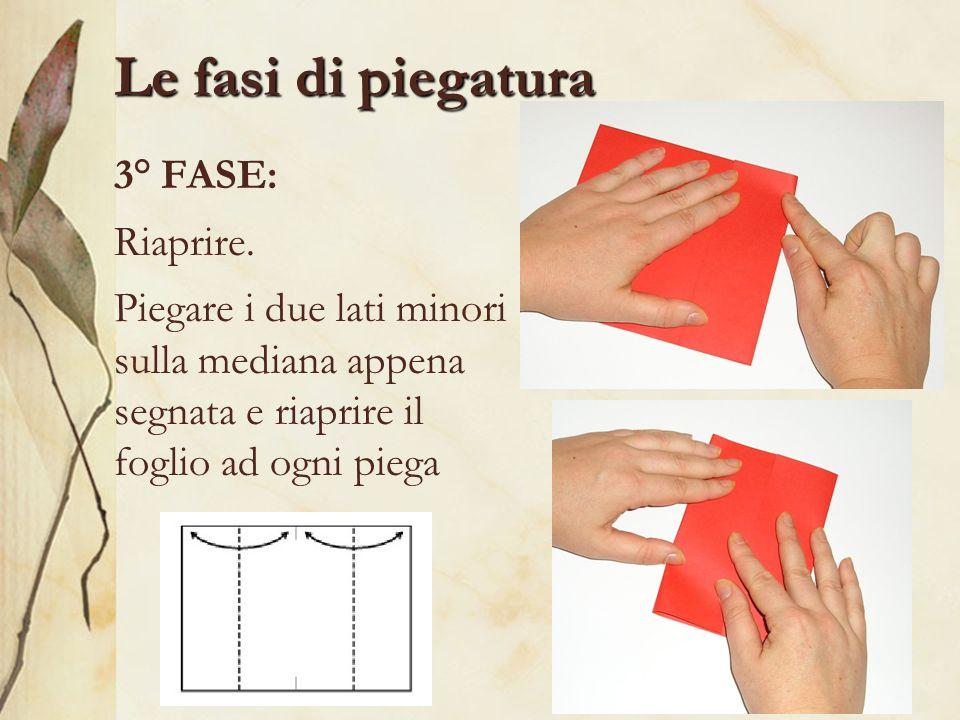 Le fasi di piegatura 3° FASE: Riaprire.