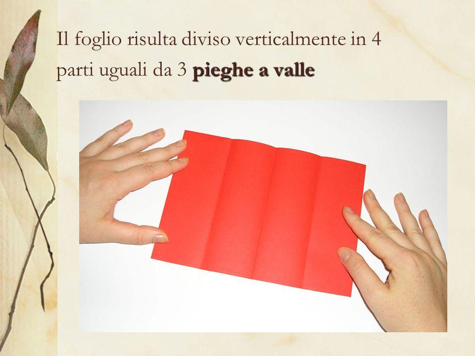 Il foglio risulta diviso verticalmente in 4 parti uguali da 3 pieghe a valle