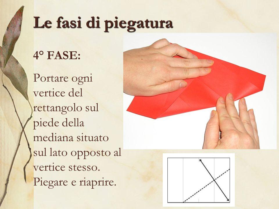 Le fasi di piegatura 4° FASE: