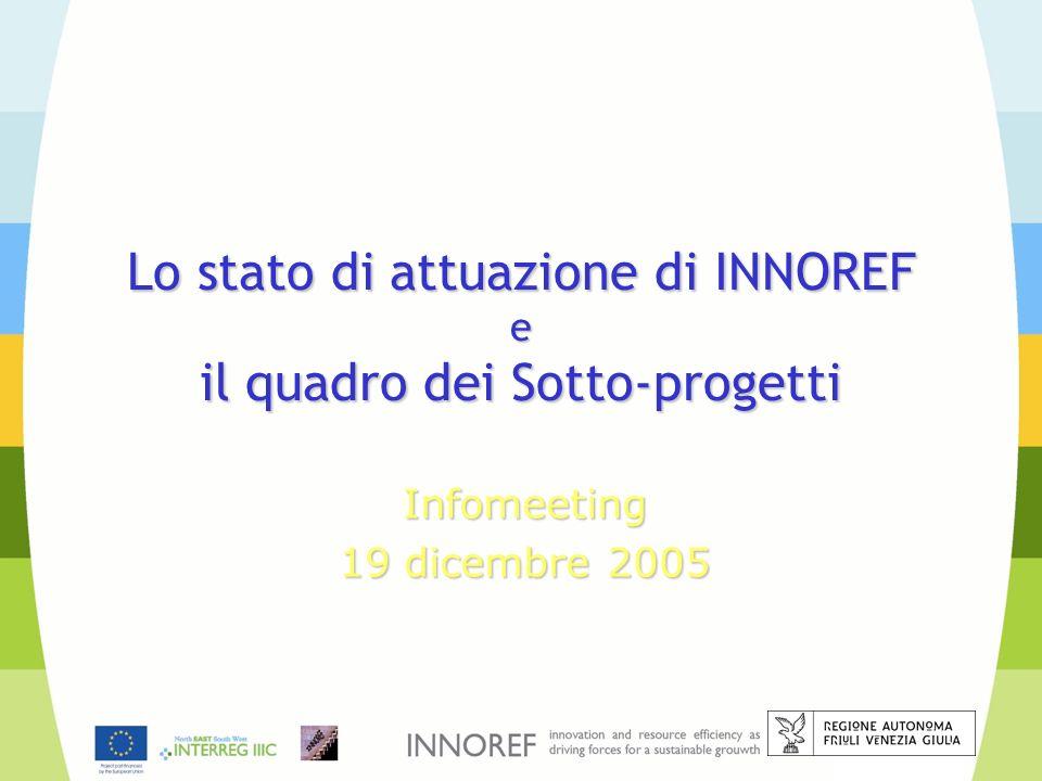 Lo stato di attuazione di INNOREF e il quadro dei Sotto-progetti