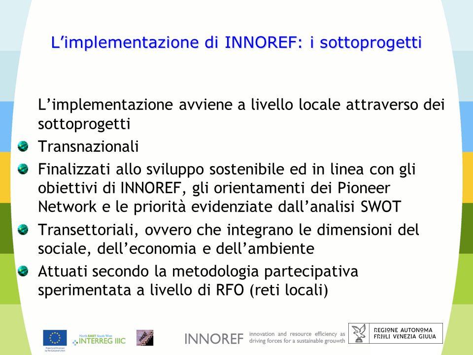 L'implementazione di INNOREF: i sottoprogetti