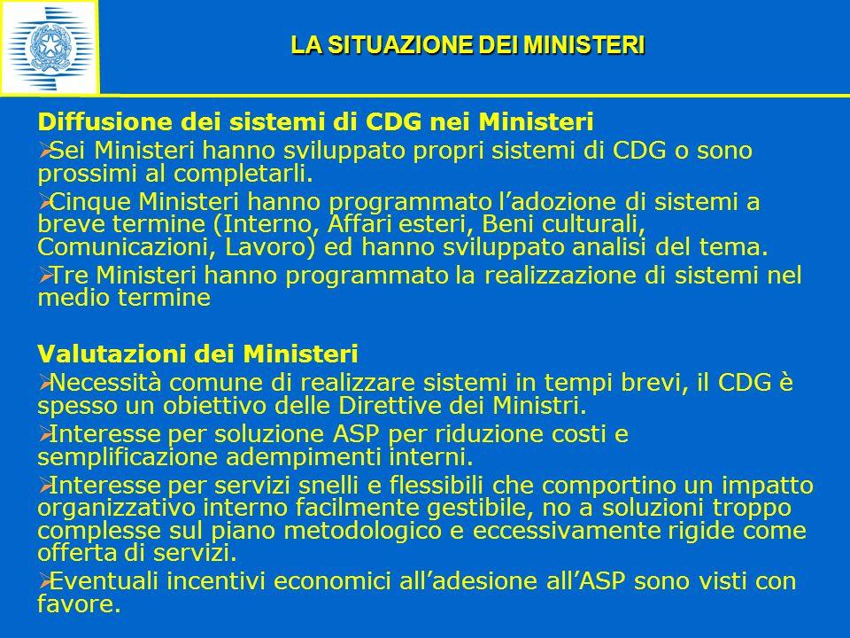 LA SITUAZIONE DEI MINISTERI