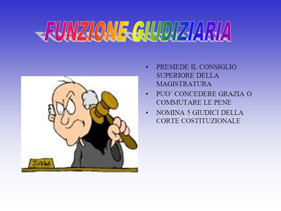 FUNZIONE GIUDIZIARIA PRESIEDE IL CONSIGLIO SUPERIORE DELLA MAGISTRATURA. PUO' CONCEDERE GRAZIA O COMMUTARE LE PENE.