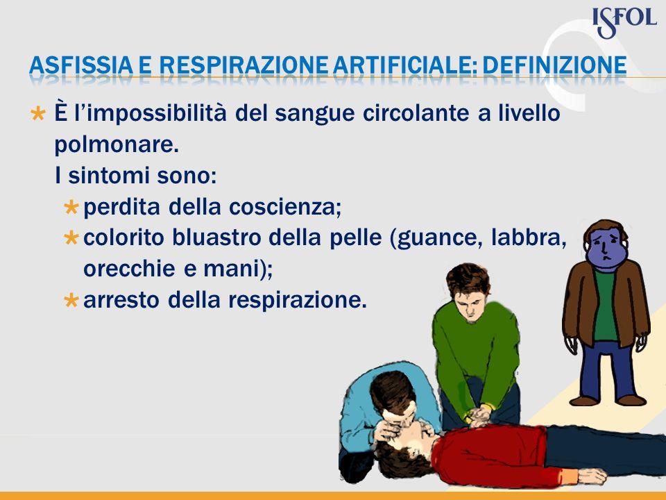 ASFISSIA E RESPIRAZIONE ARTIFICIALE: definizione