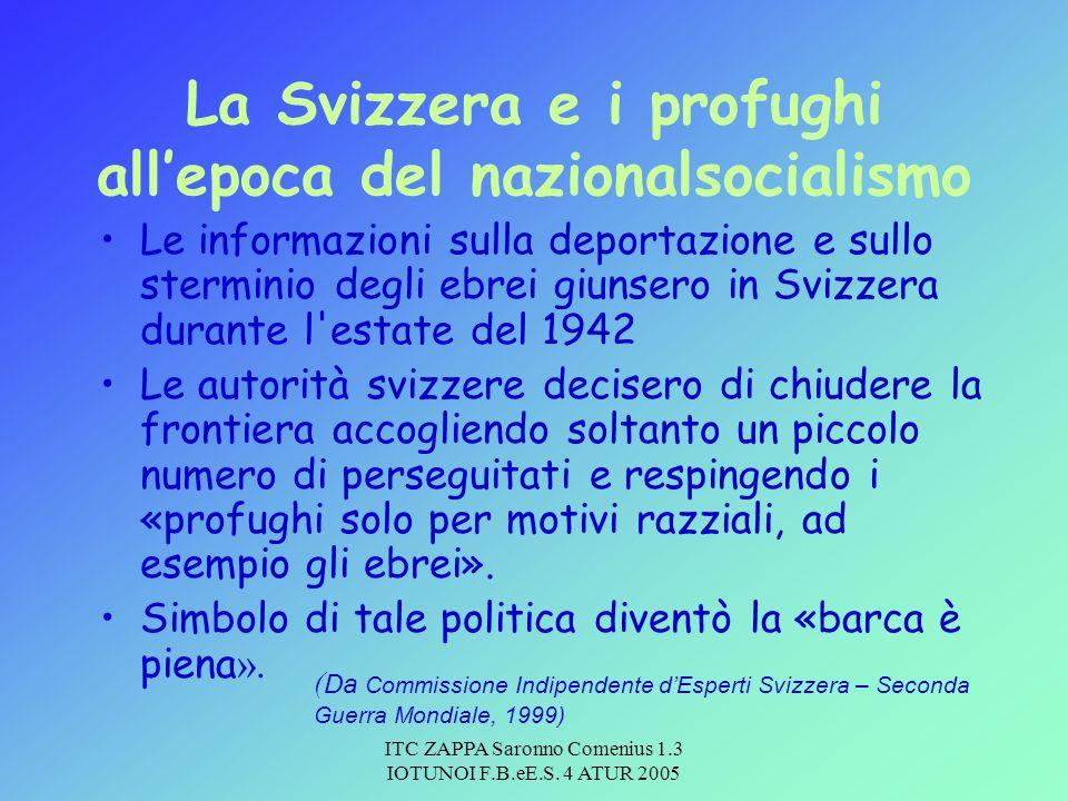 La Svizzera e i profughi all'epoca del nazionalsocialismo