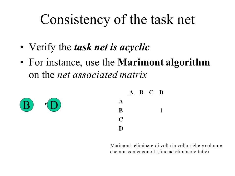Consistency of the task net