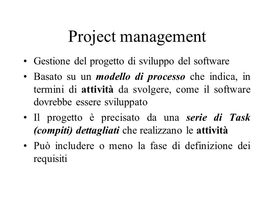 Project management Gestione del progetto di sviluppo del software