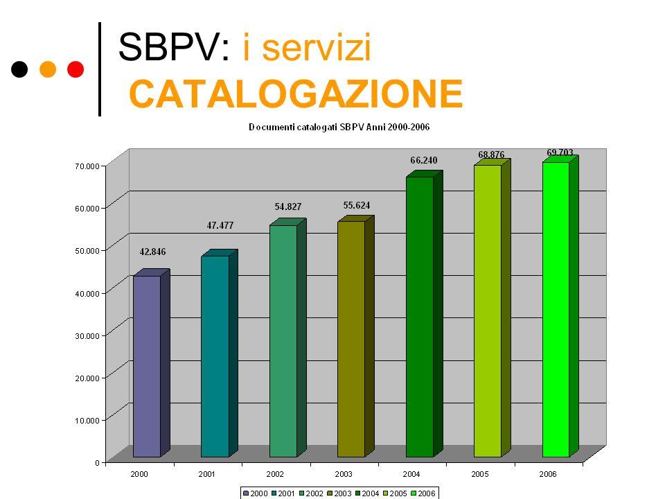 SBPV: i servizi CATALOGAZIONE