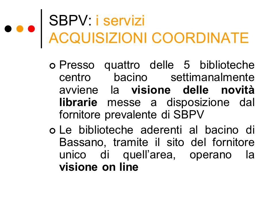SBPV: i servizi ACQUISIZIONI COORDINATE