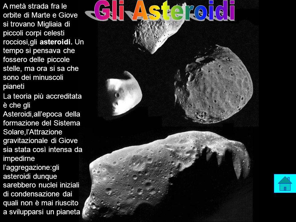 A metà strada fra le orbite di Marte e Giove si trovano Migliaia di piccoli corpi celesti rocciosi,gli asteroidi. Un tempo si pensava che fossero delle piccole stelle, ma ora si sa che sono dei minuscoli pianeti.