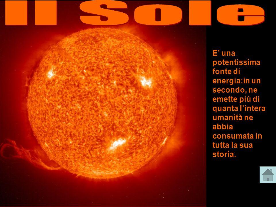 Il Sole E' una potentissima fonte di energia:in un secondo, ne emette più di quanta l'intera umanità ne abbia consumata in tutta la sua storia.