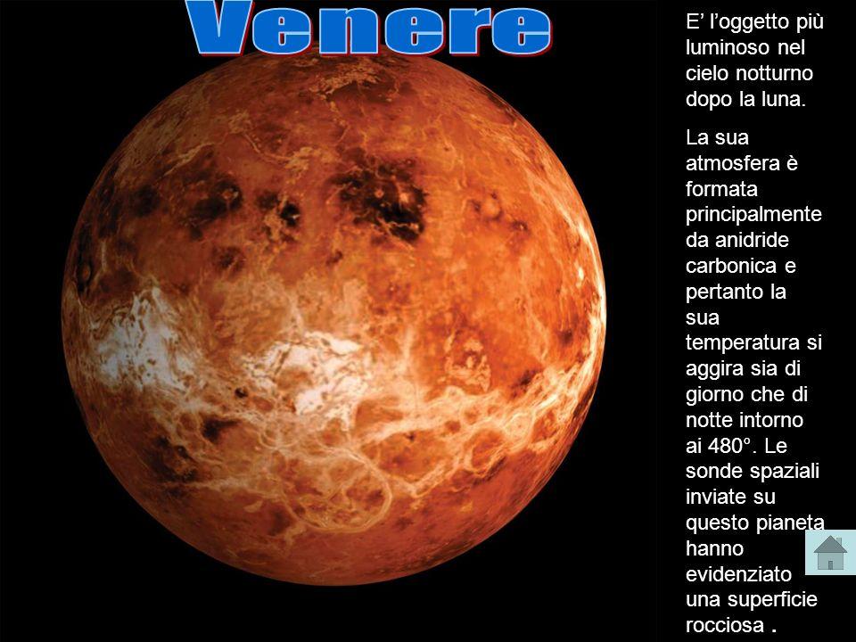 Venere E' l'oggetto più luminoso nel cielo notturno dopo la luna.
