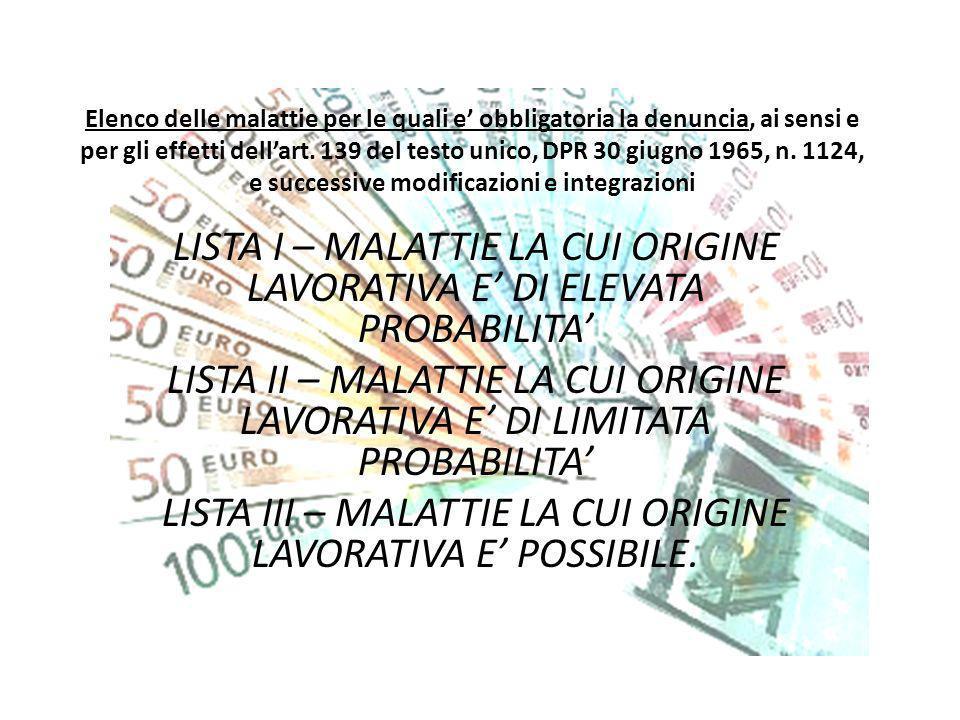 LISTA III – MALATTIE LA CUI ORIGINE LAVORATIVA E' POSSIBILE.