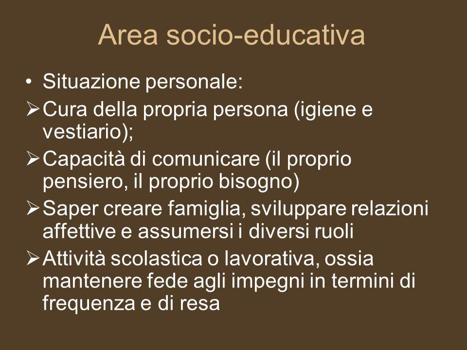 Area socio-educativa Situazione personale: