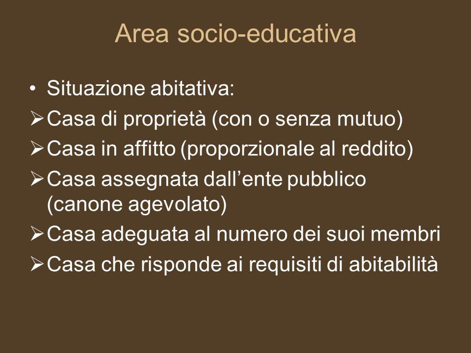 Area socio-educativa Situazione abitativa: