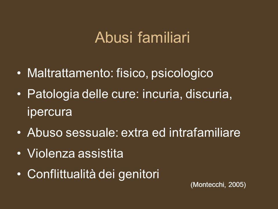 Abusi familiari Maltrattamento: fisico, psicologico
