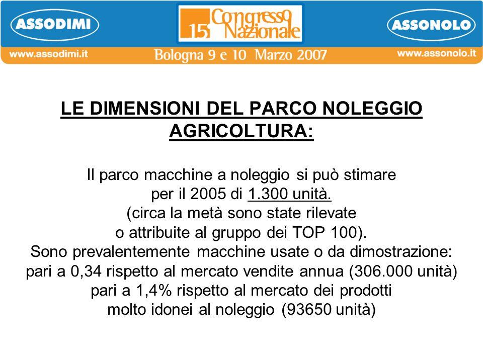 LE DIMENSIONI DEL PARCO NOLEGGIO AGRICOLTURA: Il parco macchine a noleggio si può stimare per il 2005 di 1.300 unità.