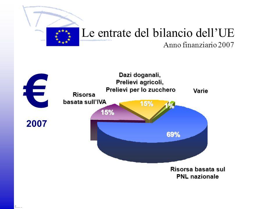 Le entrate del bilancio dell'UE Anno finanziario 2007