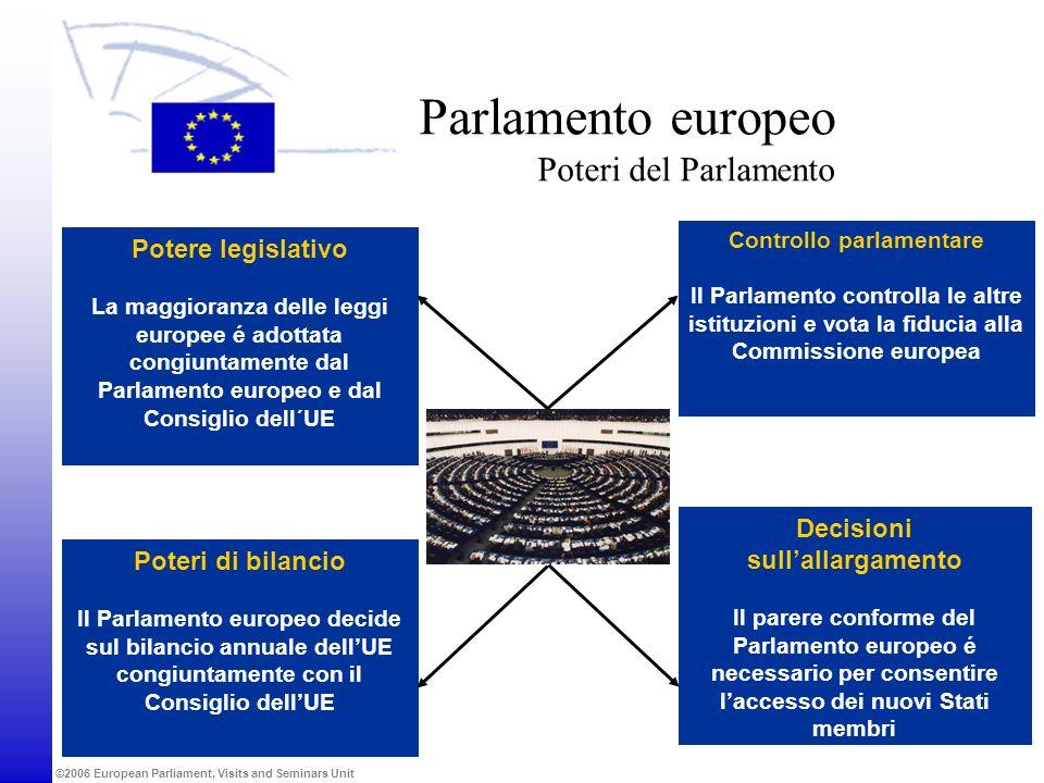 Parlamento europeo Poteri del Parlamento