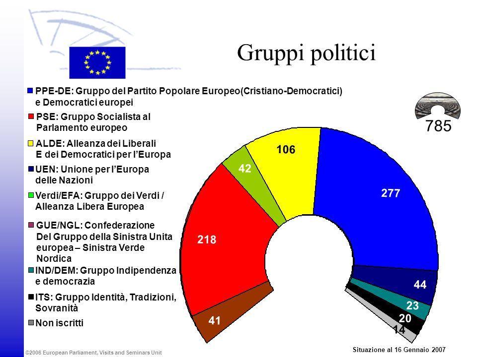 Gruppi politici PPE-DE: Gruppo del Partito Popolare Europeo(Cristiano-Democratici) e Democratici europei.