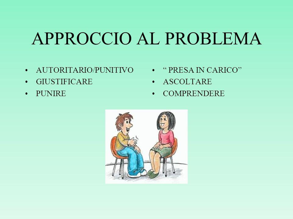 APPROCCIO AL PROBLEMA AUTORITARIO/PUNITIVO GIUSTIFICARE PUNIRE