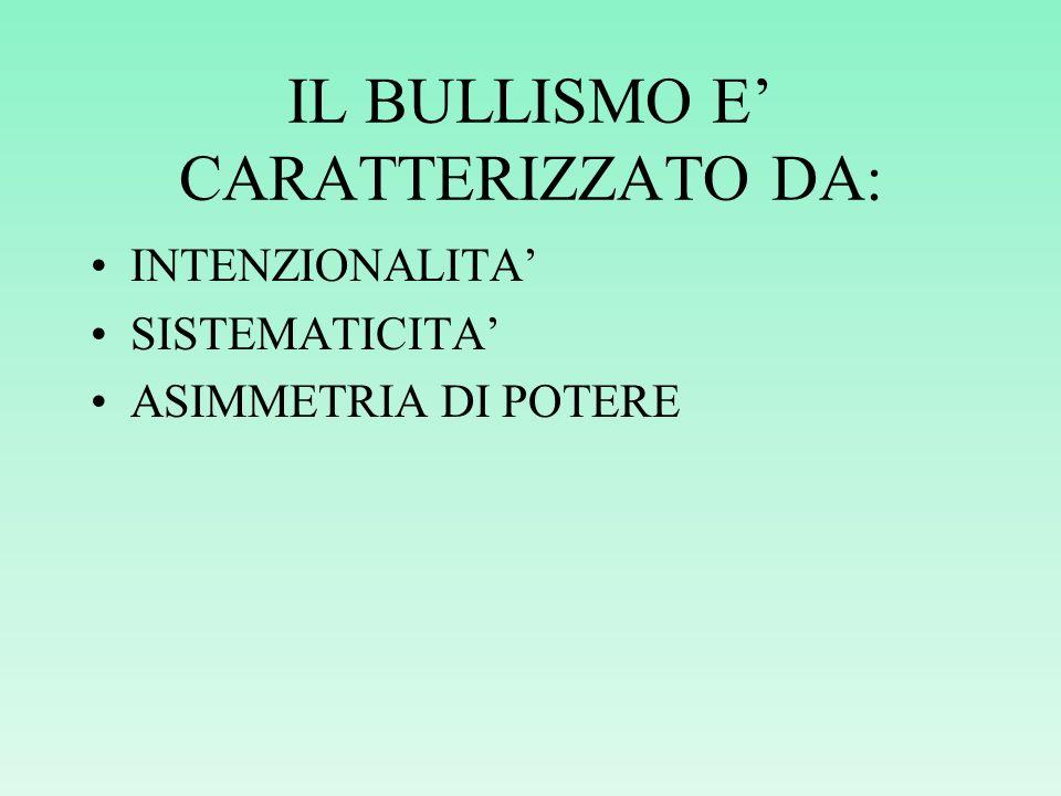 IL BULLISMO E' CARATTERIZZATO DA: