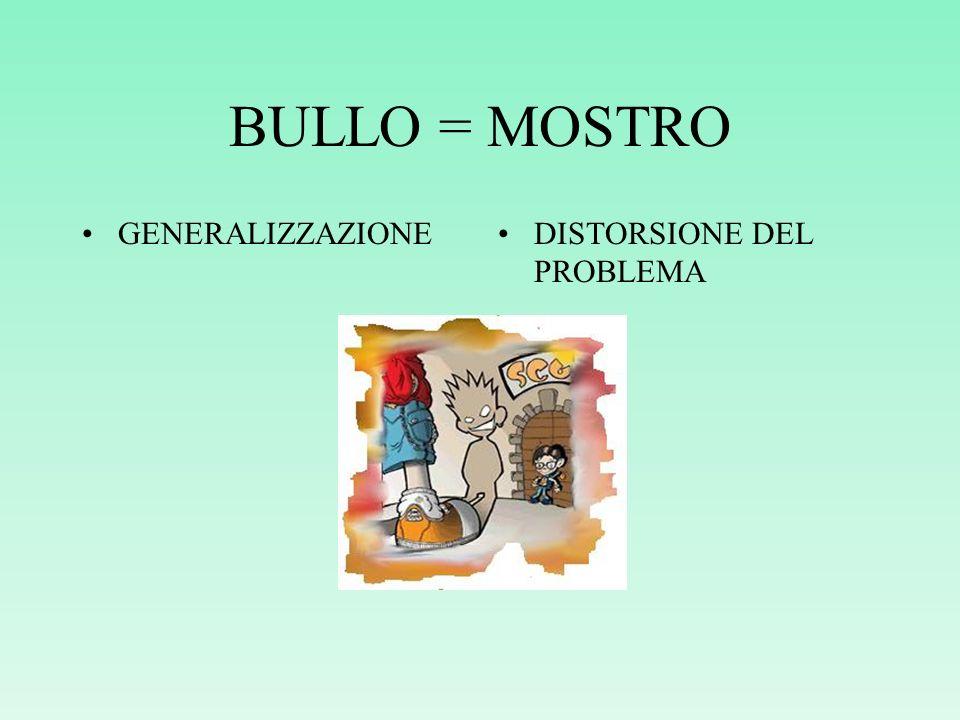 BULLO = MOSTRO GENERALIZZAZIONE DISTORSIONE DEL PROBLEMA