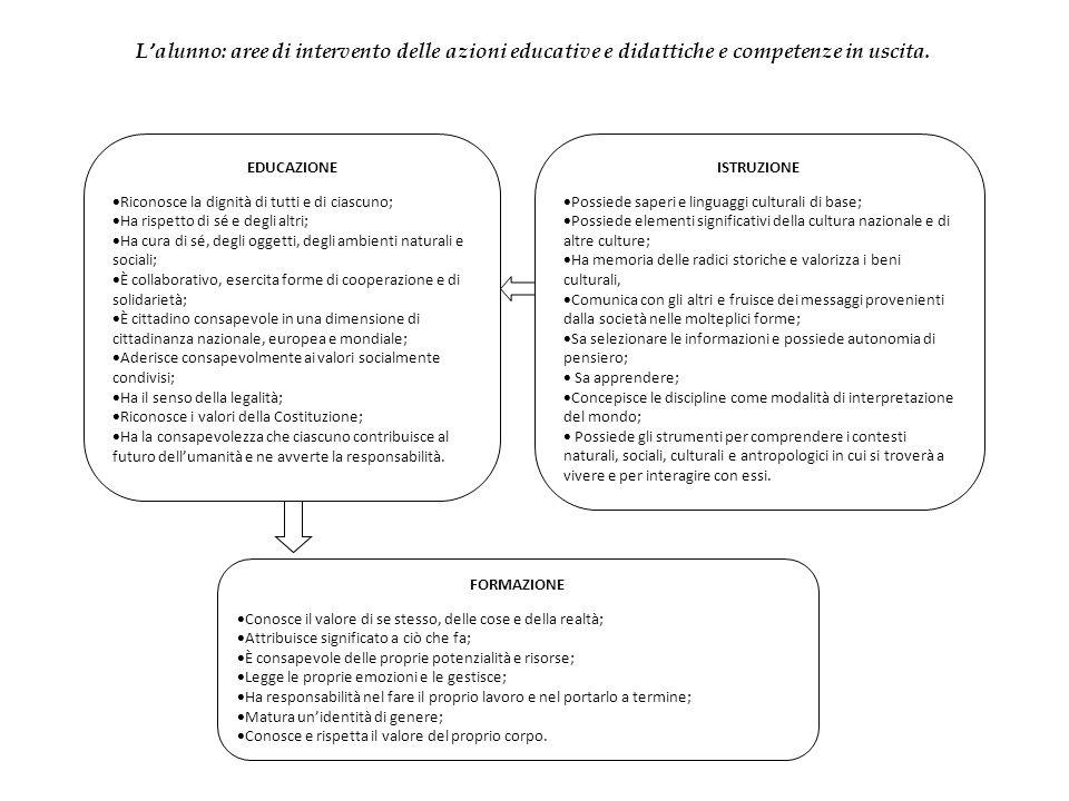 L'alunno: aree di intervento delle azioni educative e didattiche e competenze in uscita.