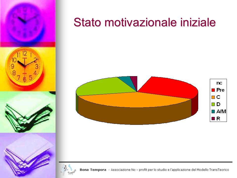 Stato motivazionale iniziale
