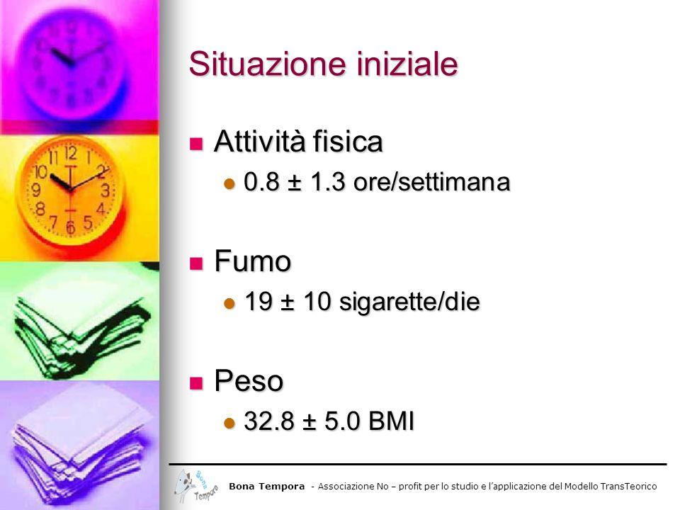 Situazione iniziale Attività fisica Fumo Peso 0.8 ± 1.3 ore/settimana