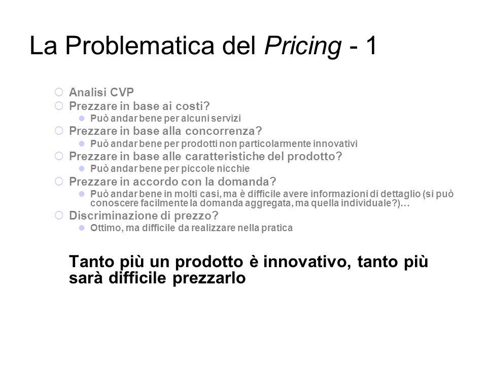 La Problematica del Pricing - 1